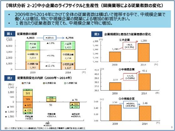 図1. 紙の資料の例